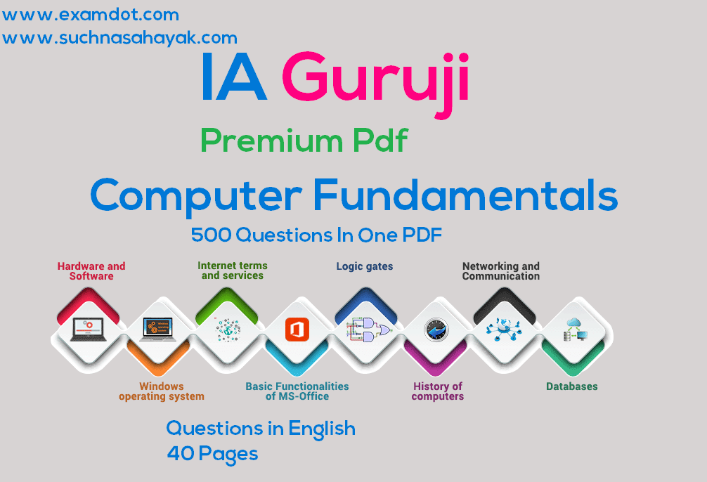 computer science fundamentals interview questions pdf